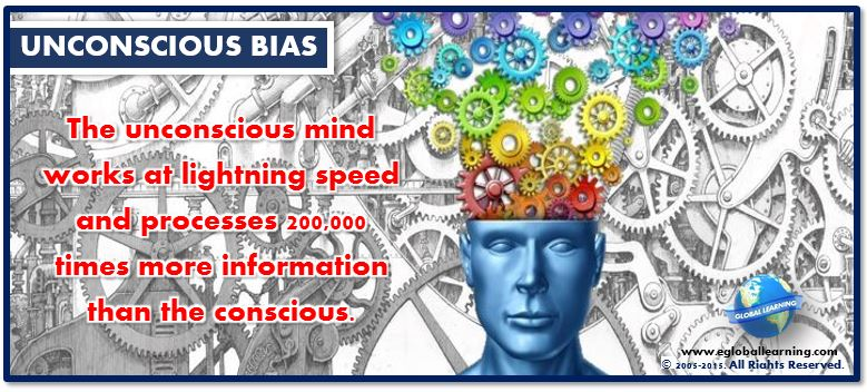 20150602 - Global Learning - Unconscious Bias Image - Brain Process Speed