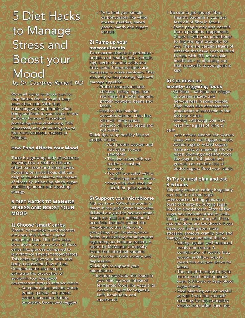 Diet Hacks to manage your mood pg 1